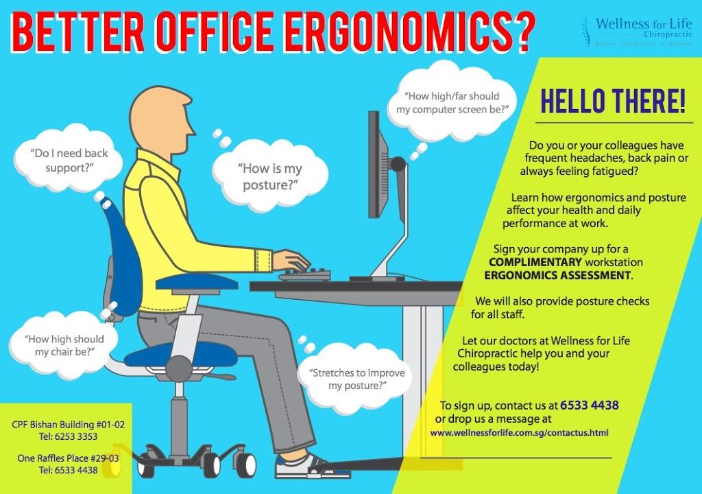 Wellness For Life Chiropractic Better Office Ergonomics