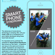 Smart-Phone-Syndrome