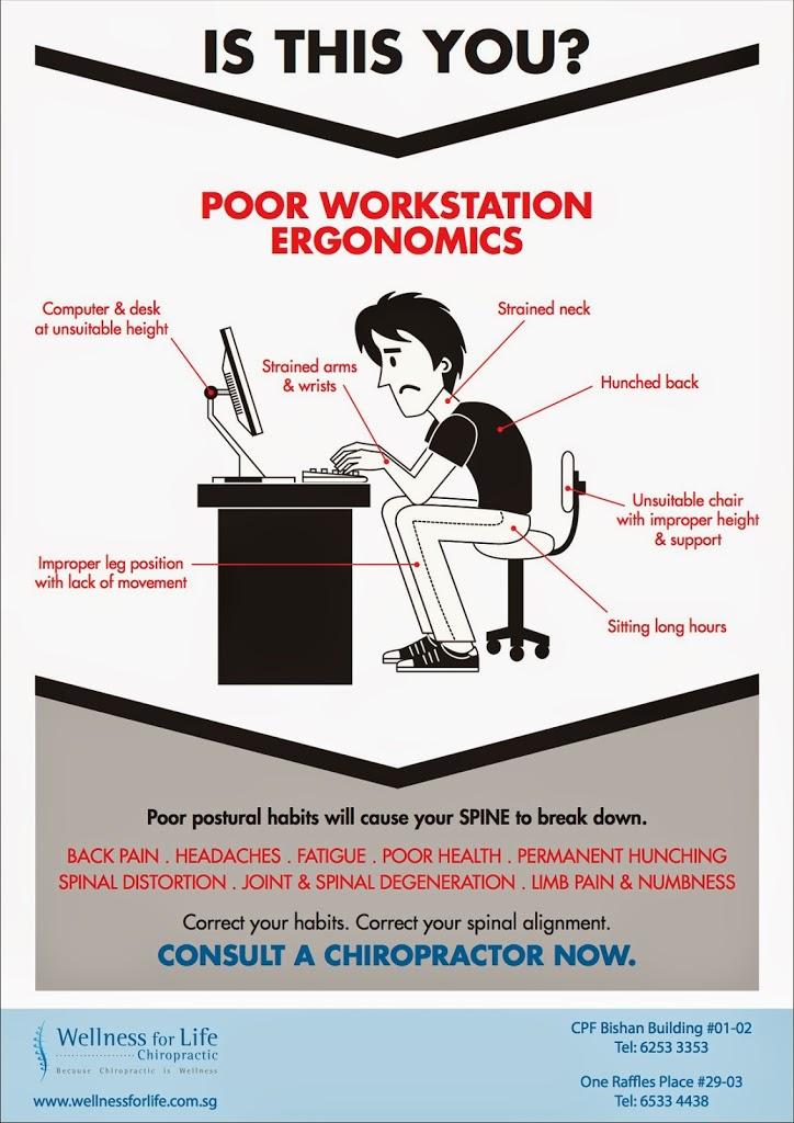 Wellness for Life Chiropractic | POOR WORKSTATION ERGONOMICS?