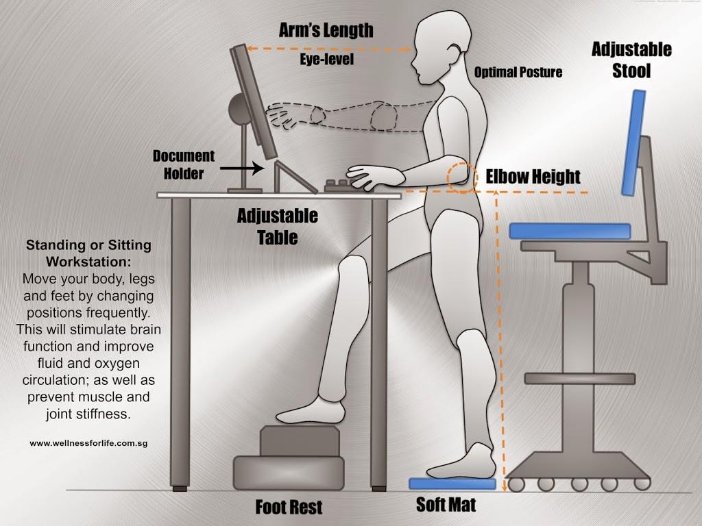 holder height in feet