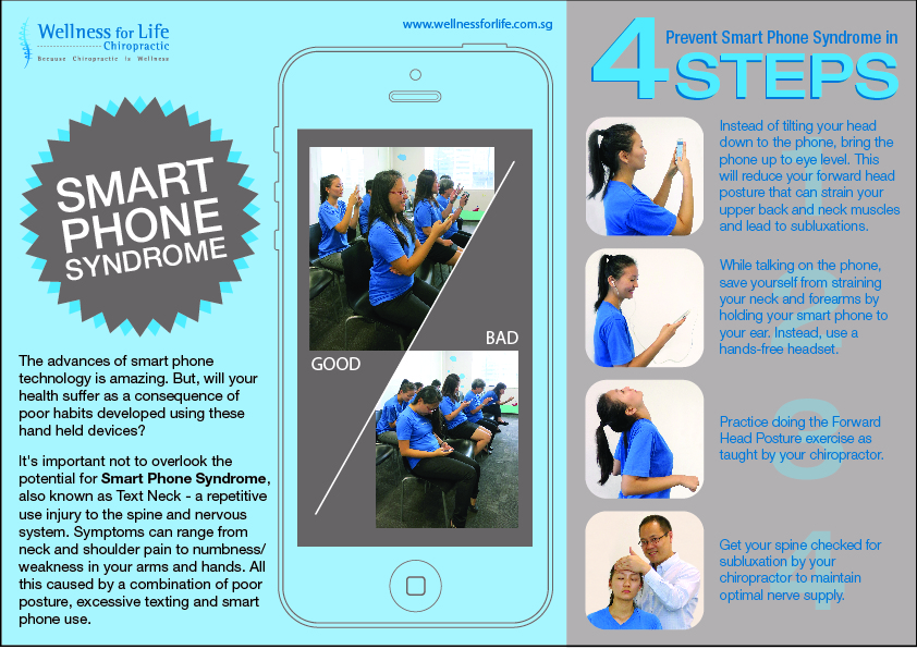 WfLC_Smart Phone Syndrome