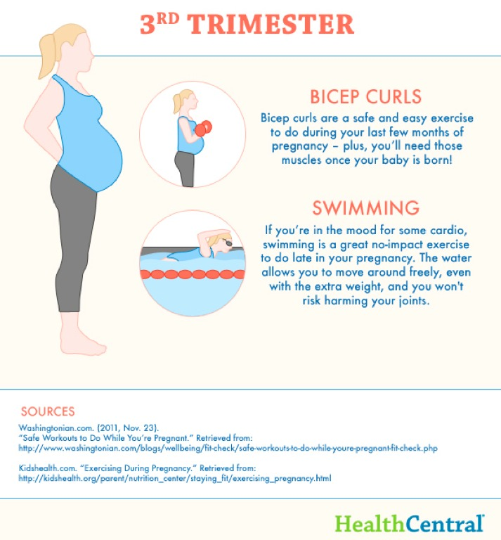Fit & Pregnant-3