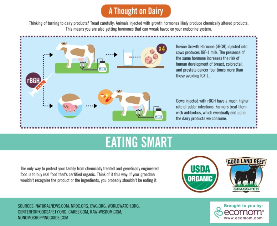 GMO_Foods-4
