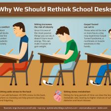 Ergonomics_School-Desk