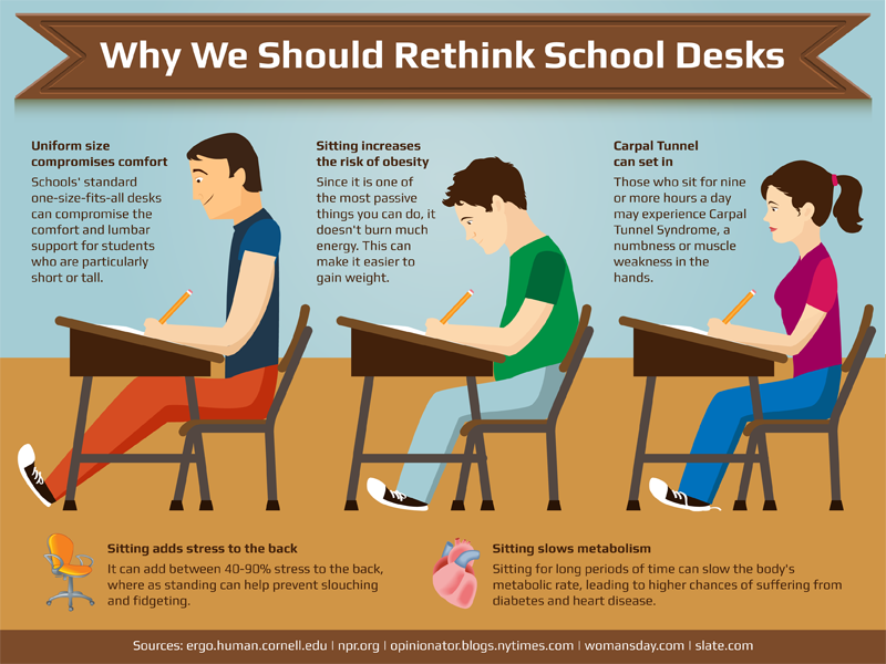 Ergonomics_School-Desk