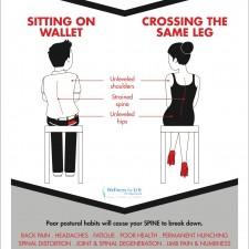 Poor-Sitting-Posture_Wallet_Cross-leg